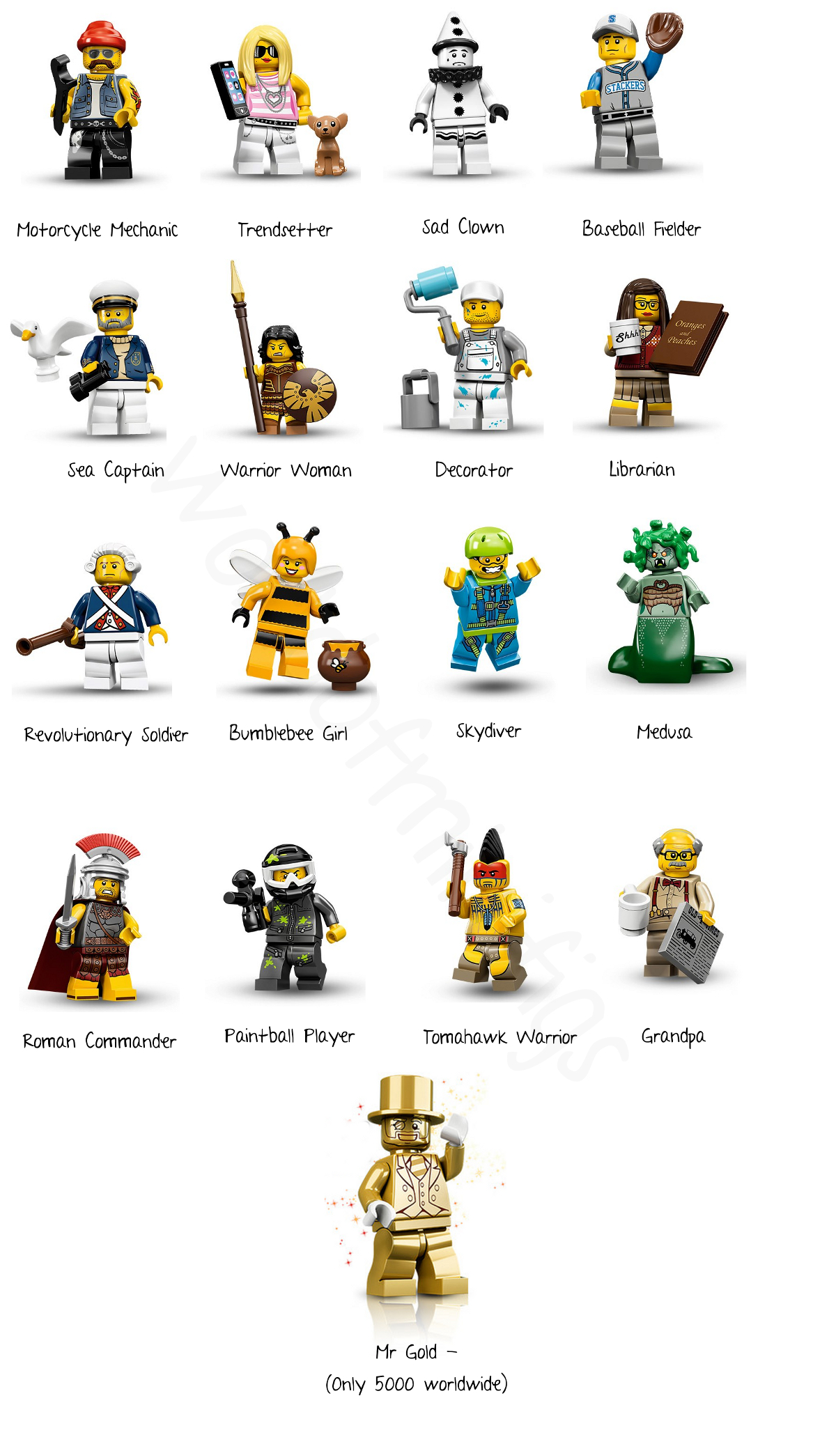 Minifigures Series 10 171 World Of Minifigs